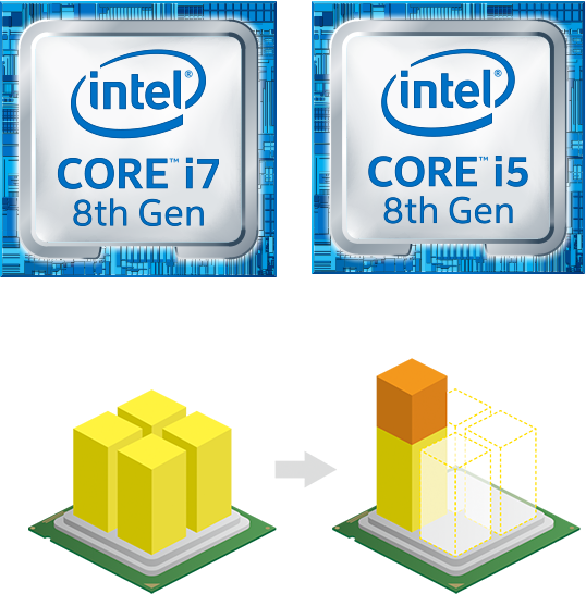 intel core i5/i7 8th Gen